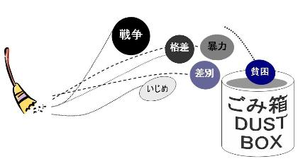 sensouhouki image