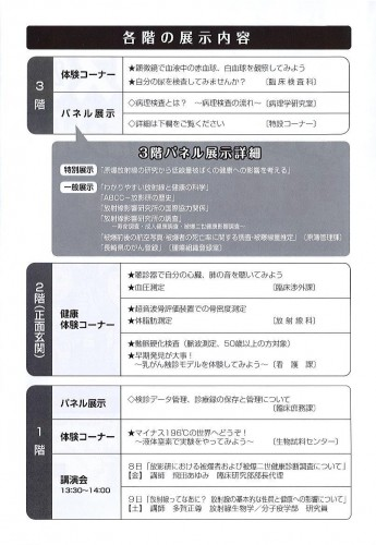 放影研オープンハウス2